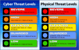 Cyber Threat Level